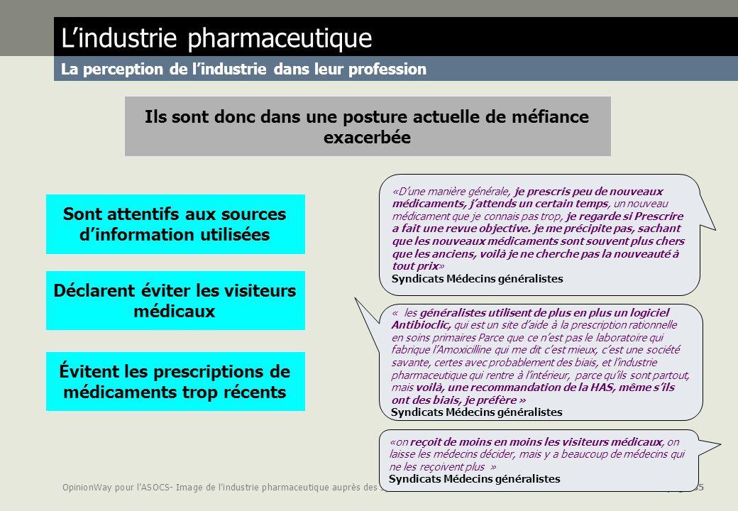 OpinionWay pour lASOCS- Image de lindustrie pharmaceutique auprès des syndicats page 35 Lindustrie pharmaceutique La perception de lindustrie dans leu
