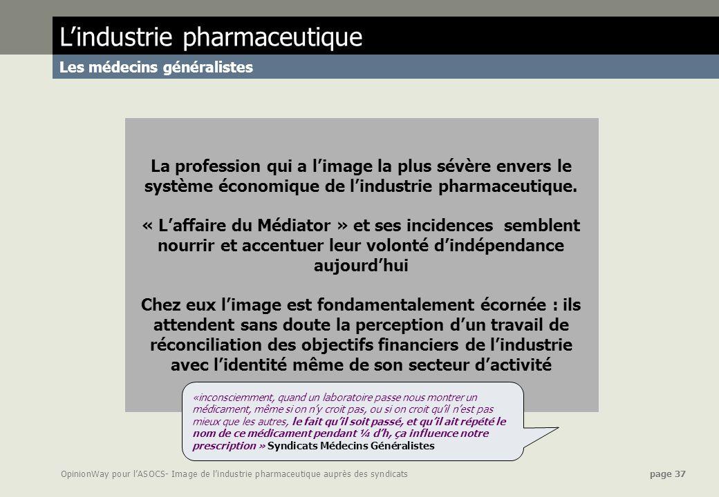 OpinionWay pour lASOCS- Image de lindustrie pharmaceutique auprès des syndicats page 37 La profession qui a limage la plus sévère envers le système éc