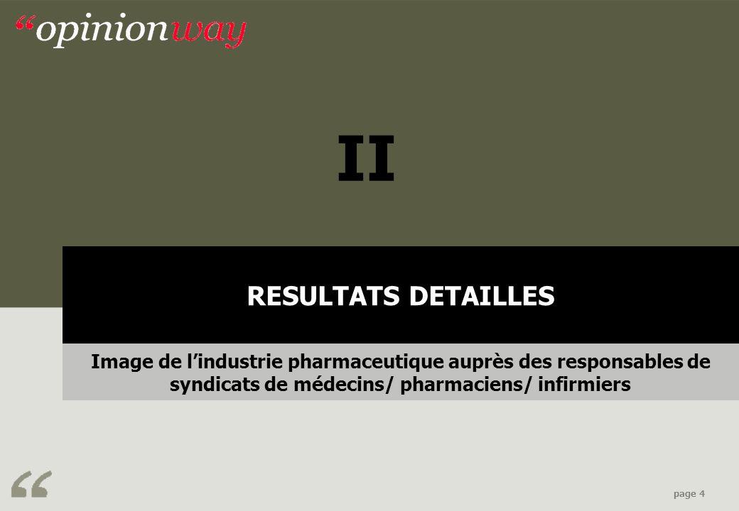 Contexte & objectifs page 4 RESULTATS DETAILLES Image de lindustrie pharmaceutique auprès des responsables de syndicats de médecins/ pharmaciens/ infi