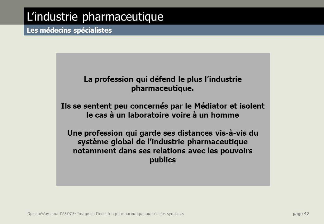 OpinionWay pour lASOCS- Image de lindustrie pharmaceutique auprès des syndicats page 42 La profession qui défend le plus lindustrie pharmaceutique. Il