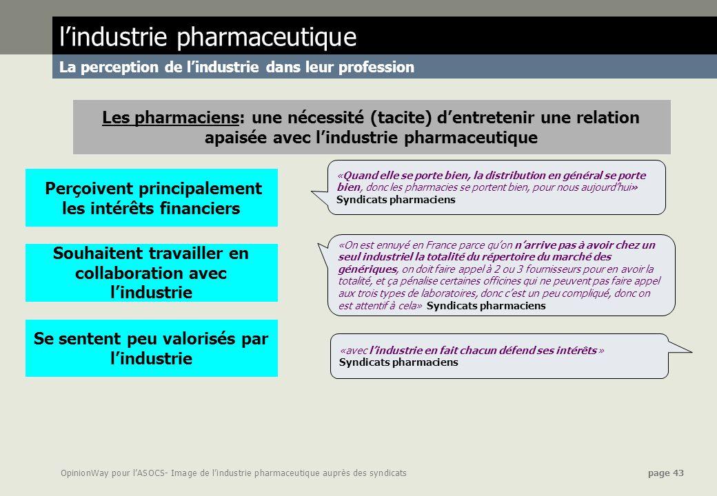 OpinionWay pour lASOCS- Image de lindustrie pharmaceutique auprès des syndicats page 43 «Quand elle se porte bien, la distribution en général se porte
