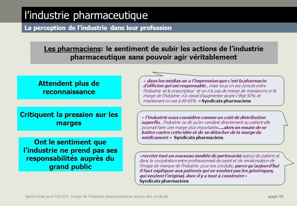 OpinionWay pour lASOCS- Image de lindustrie pharmaceutique auprès des syndicats page 44 « dans les médias on a limpression que cest la pharmacie doffi