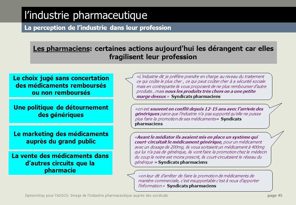 OpinionWay pour lASOCS- Image de lindustrie pharmaceutique auprès des syndicats page 45 «Lindustrie dit je préfère prendre en charge au niveau du trai
