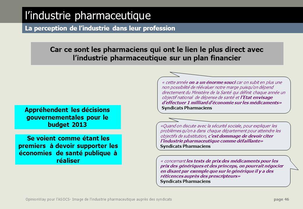 OpinionWay pour lASOCS- Image de lindustrie pharmaceutique auprès des syndicats page 46 « cette année on a un énorme souci car on subit en plus une no