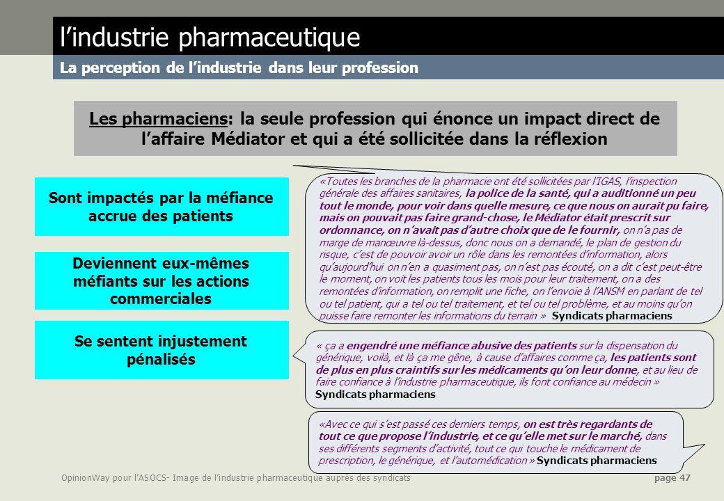 OpinionWay pour lASOCS- Image de lindustrie pharmaceutique auprès des syndicats page 47 «Toutes les branches de la pharmacie ont été sollicitées par l