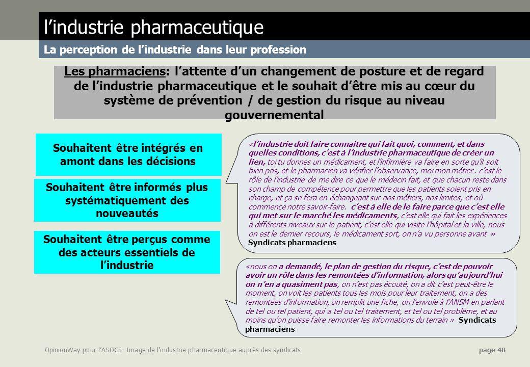 OpinionWay pour lASOCS- Image de lindustrie pharmaceutique auprès des syndicats page 48 lindustrie pharmaceutique La perception de lindustrie dans leu