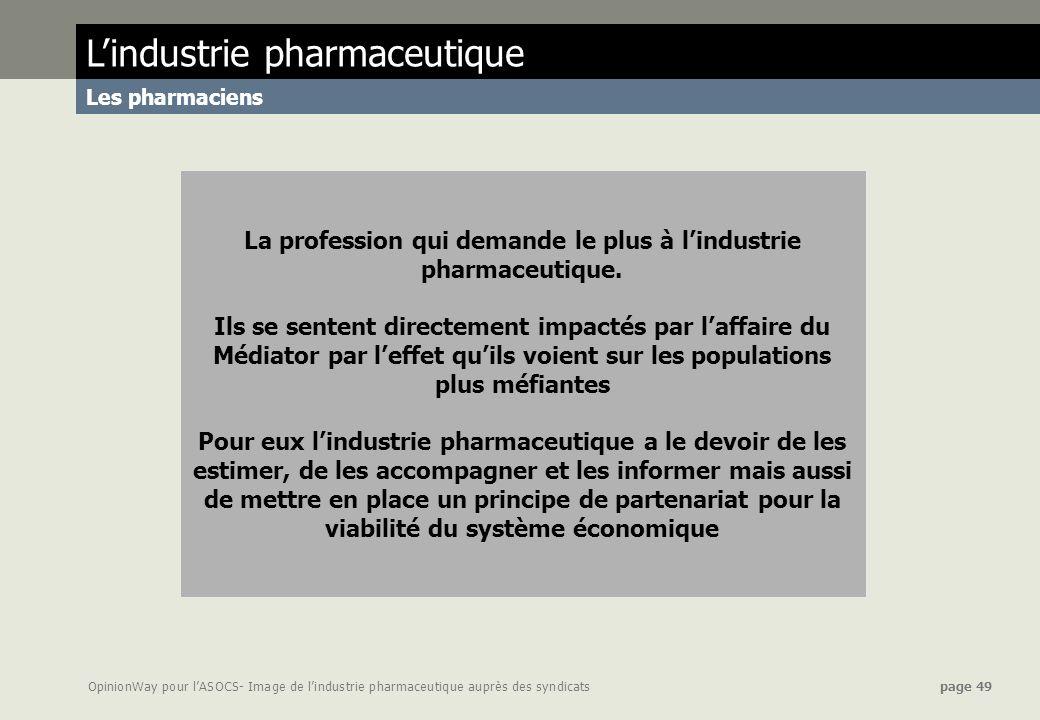 OpinionWay pour lASOCS- Image de lindustrie pharmaceutique auprès des syndicats page 49 La profession qui demande le plus à lindustrie pharmaceutique.
