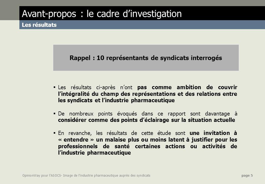 OpinionWay pour lASOCS- Image de lindustrie pharmaceutique auprès des syndicats page 5 Avant-propos : le cadre dinvestigation Les résultats Rappel : 1