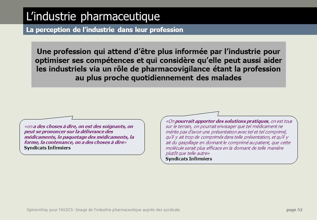 OpinionWay pour lASOCS- Image de lindustrie pharmaceutique auprès des syndicats page 52 Lindustrie pharmaceutique La perception de lindustrie dans leu