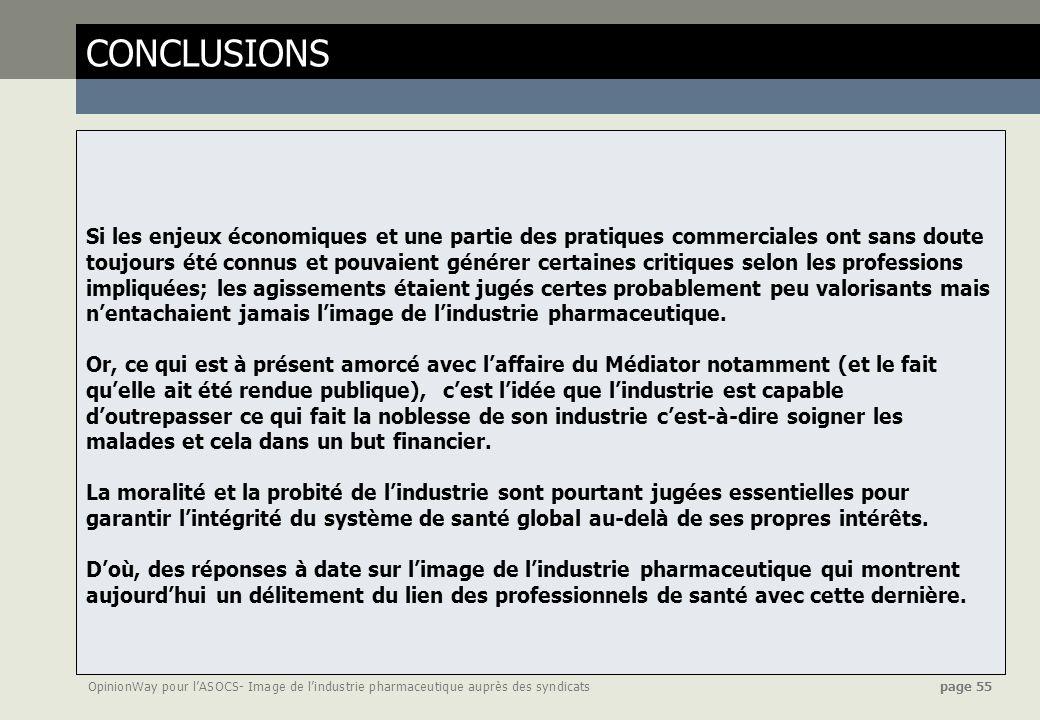OpinionWay pour lASOCS- Image de lindustrie pharmaceutique auprès des syndicats page 55 CONCLUSIONS Si les enjeux économiques et une partie des pratiq