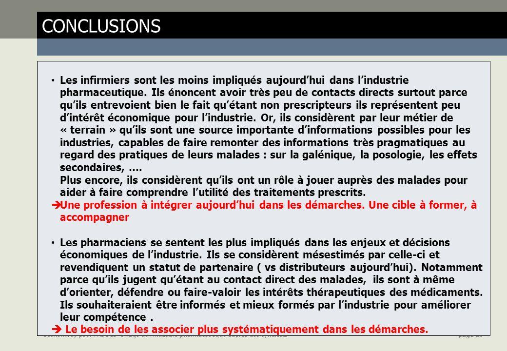 OpinionWay pour lASOCS- Image de lindustrie pharmaceutique auprès des syndicats page 57 CONCLUSIONS Les infirmiers sont les moins impliqués aujourdhui