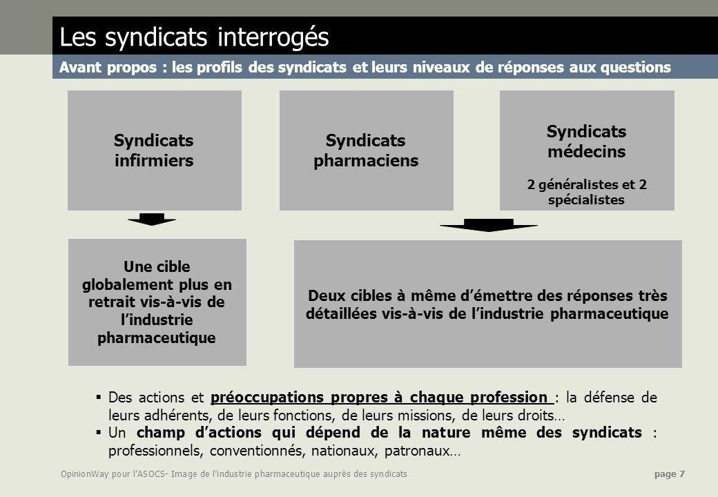 OpinionWay pour lASOCS- Image de lindustrie pharmaceutique auprès des syndicats page 7 Les syndicats interrogés Avant propos : les profils des syndica