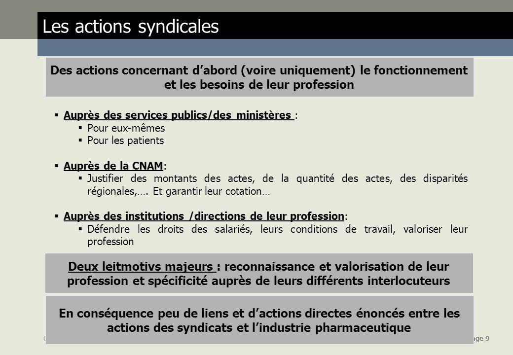 OpinionWay pour lASOCS- Image de lindustrie pharmaceutique auprès des syndicats page 9 Les actions syndicales Auprès des services publics/des ministèr
