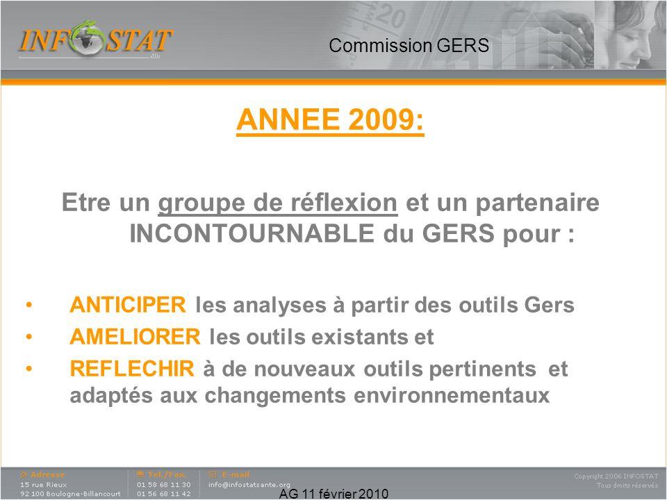 ANNEE 2009: Etre un groupe de réflexion et un partenaire INCONTOURNABLE du GERS pour : ANTICIPER les analyses à partir des outils Gers AMELIORER les o