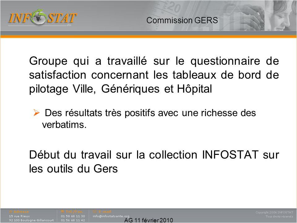 Commission GERS Groupe qui a travaillé sur le questionnaire de satisfaction concernant les tableaux de bord de pilotage Ville, Génériques et Hôpital D