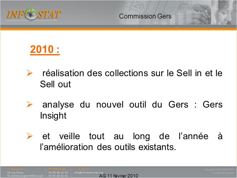 Commission Gers 2010 : réalisation des collections sur le Sell in et le Sell out analyse du nouvel outil du Gers : Gers Insight et veille tout au long de lannée à lamélioration des outils existants.
