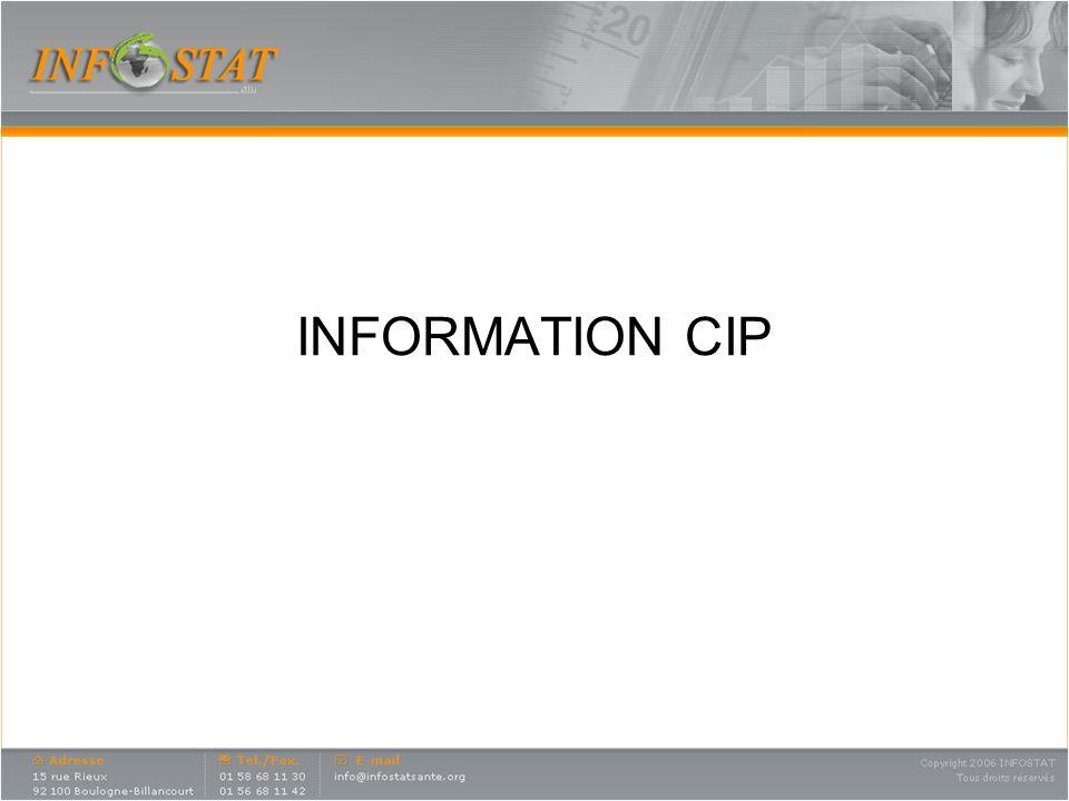 INFORMATION CIP
