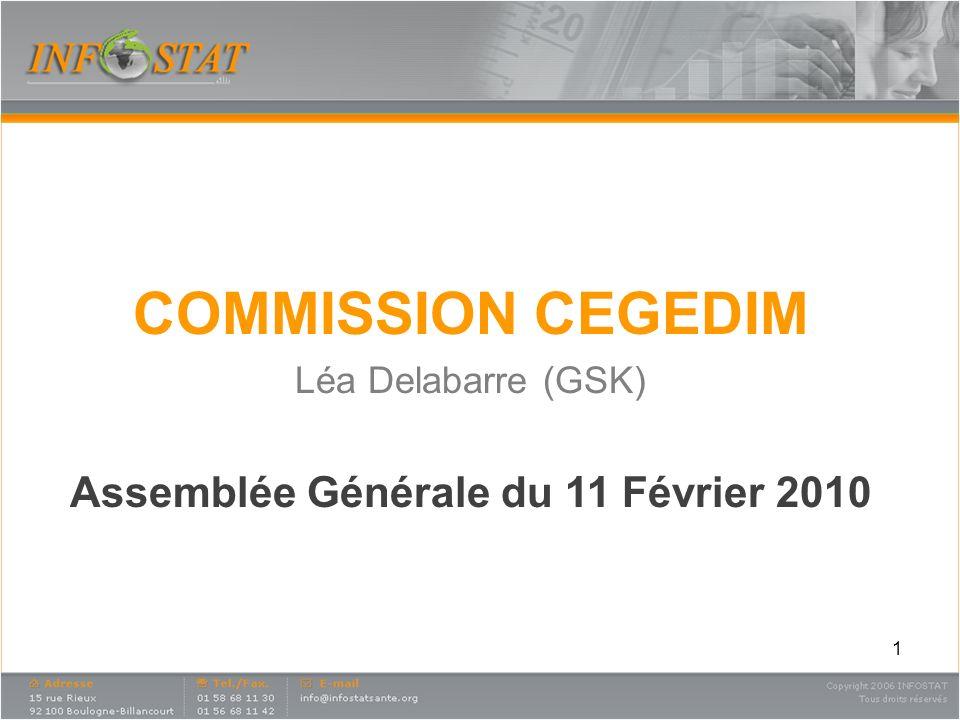 1 COMMISSION CEGEDIM Léa Delabarre (GSK) Assemblée Générale du 11 Février 2010