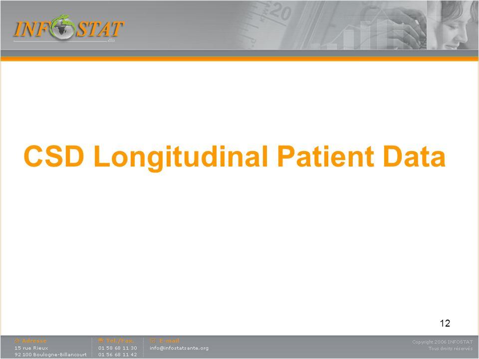12 CSD Longitudinal Patient Data