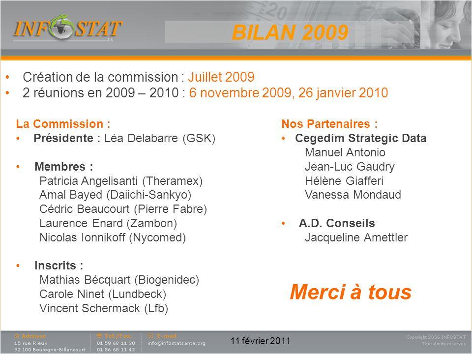 Création de la commission : Juillet 2009 2 réunions en 2009 – 2010 : 6 novembre 2009, 26 janvier 2010 BILAN 2009 11 février 2011 La Commission : Prési
