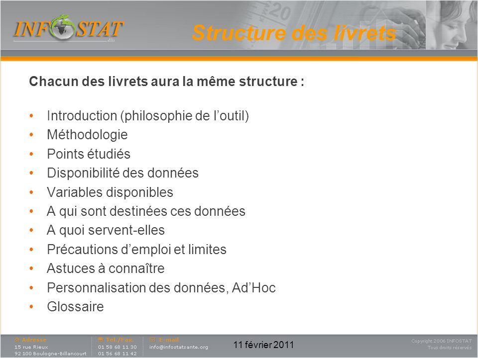 Structure des livrets Chacun des livrets aura la même structure : Introduction (philosophie de loutil) Méthodologie Points étudiés Disponibilité des d