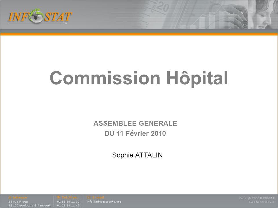 ASSEMBLEE GENERALE DU 11 Février 2010 Sophie ATTALIN Commission Hôpital