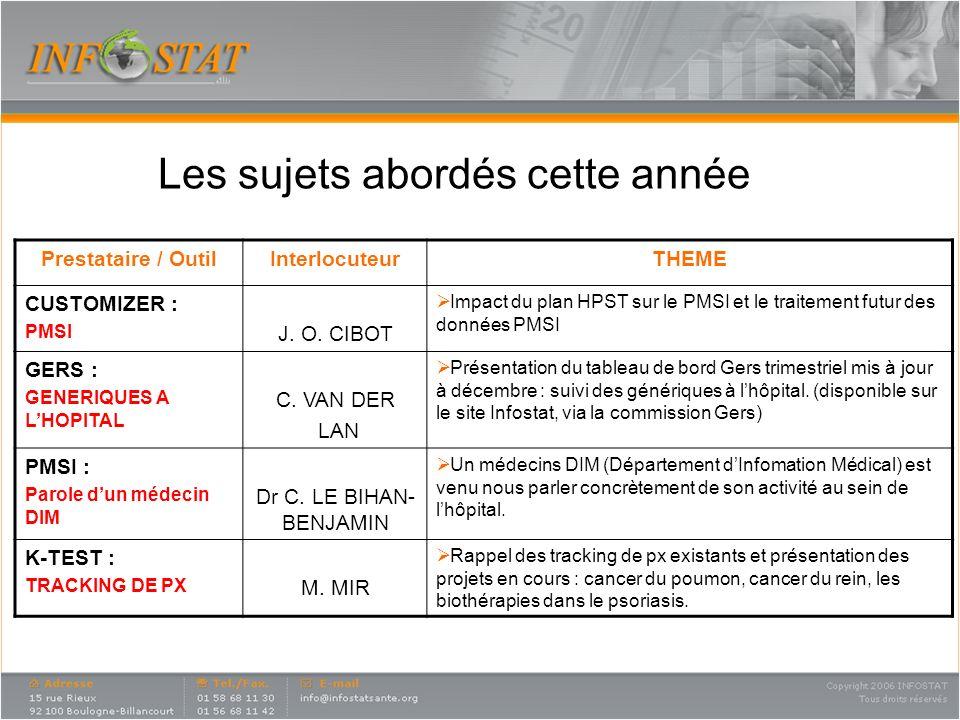 Prestataire / OutilInterlocuteurTHEME CUSTOMIZER : PMSI J. O. CIBOT Impact du plan HPST sur le PMSI et le traitement futur des données PMSI GERS : GEN