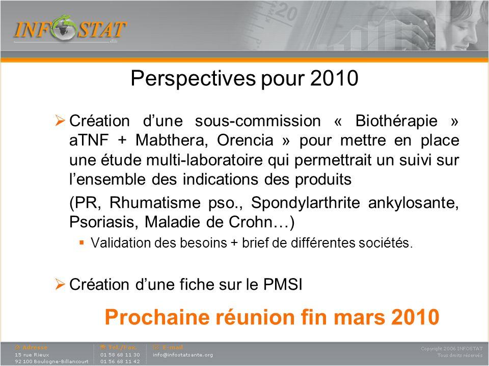 Perspectives pour 2010 Création dune sous-commission « Biothérapie » aTNF + Mabthera, Orencia » pour mettre en place une étude multi-laboratoire qui p
