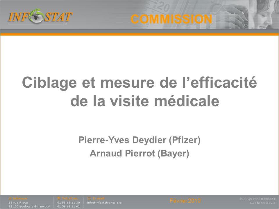 Février 2010 COMMISSION Ciblage et mesure de lefficacité de la visite médicale Pierre-Yves Deydier (Pfizer) Arnaud Pierrot (Bayer)