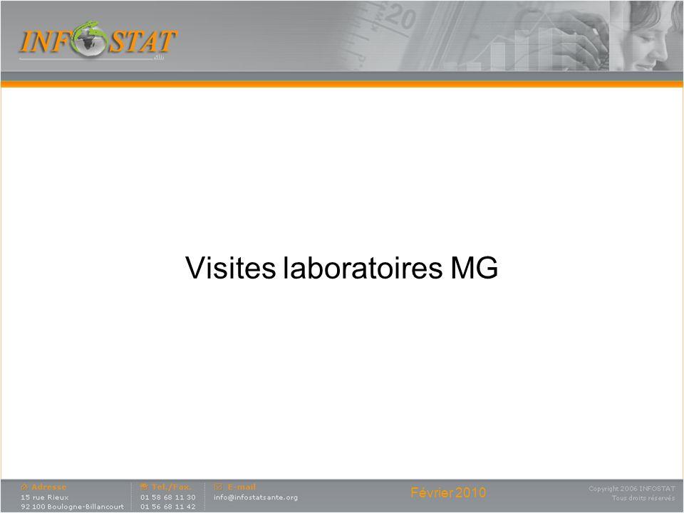 Février 2010 Visites laboratoires MG