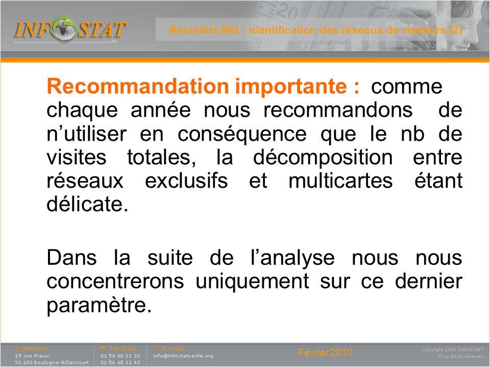 Février 2010 Résultats MG : Identification des réseaux de visiteurs (2) Recommandation importante : comme chaque année nous recommandons de nutiliser