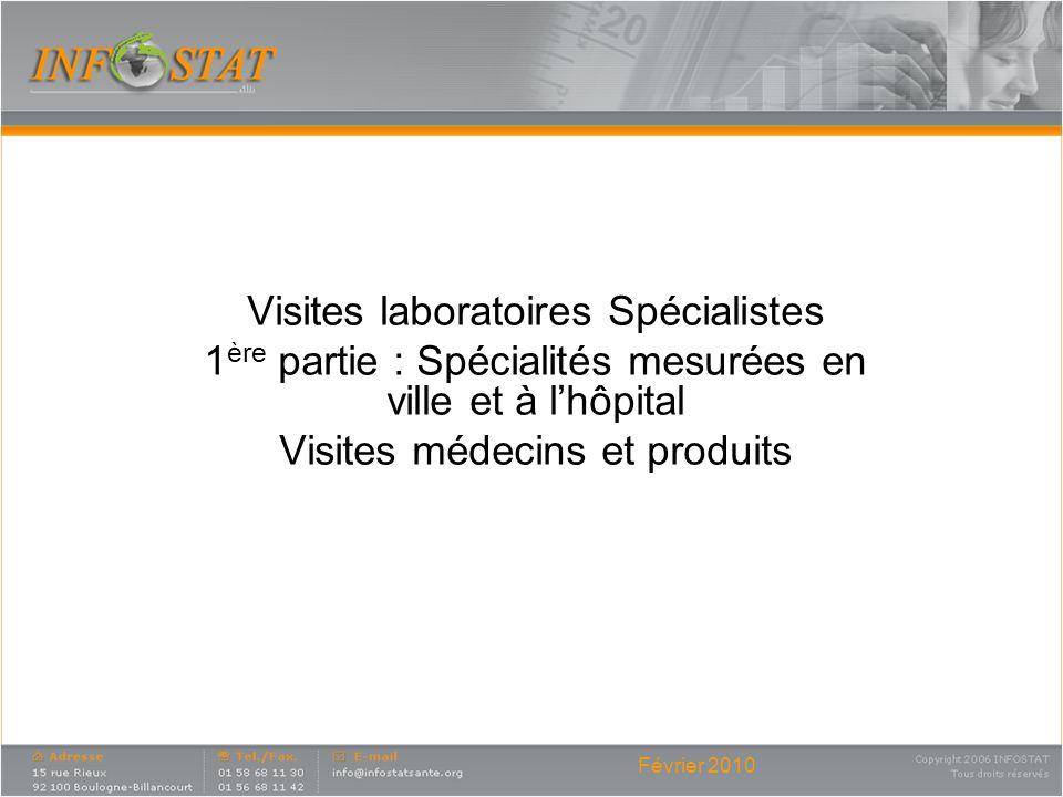 Février 2010 Visites laboratoires Spécialistes 1 ère partie : Spécialités mesurées en ville et à lhôpital Visites médecins et produits