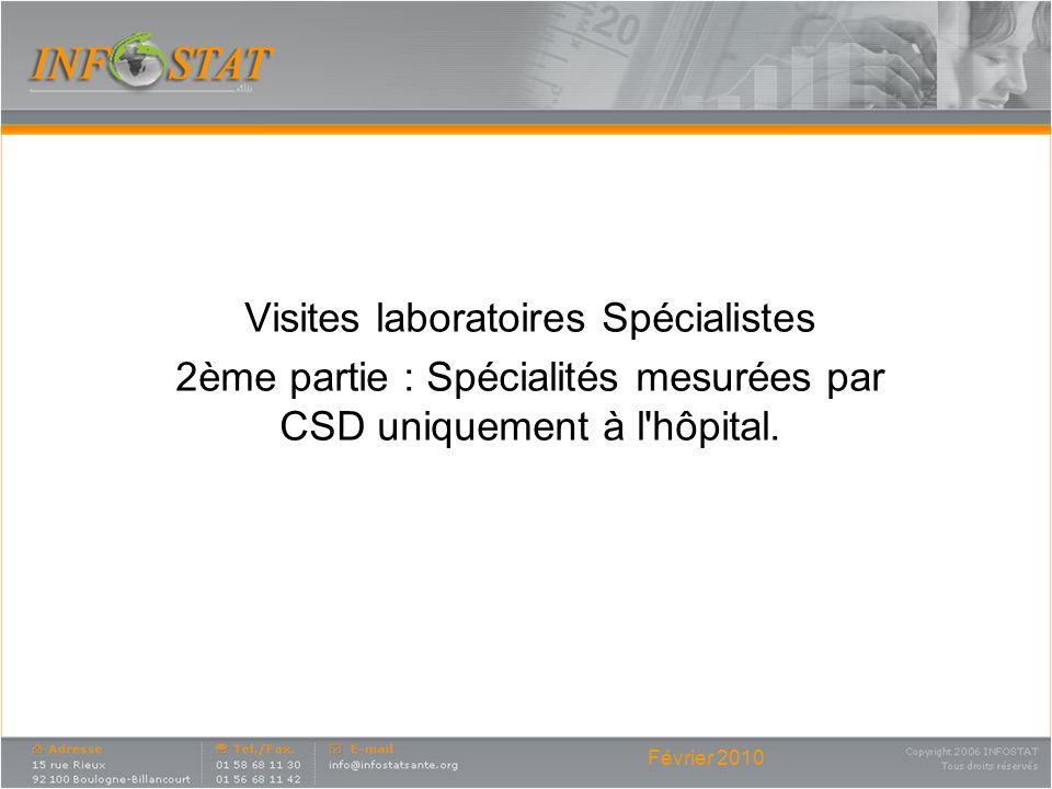 Février 2010 Visites laboratoires Spécialistes 2ème partie : Spécialités mesurées par CSD uniquement à l'hôpital.