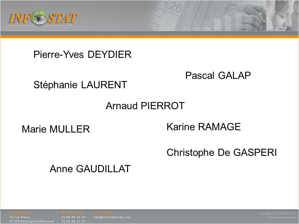 Stéphanie LAURENT Arnaud PIERROT Anne GAUDILLAT Pascal GALAP Christophe De GASPERI Karine RAMAGE Marie MULLER Pierre-Yves DEYDIER