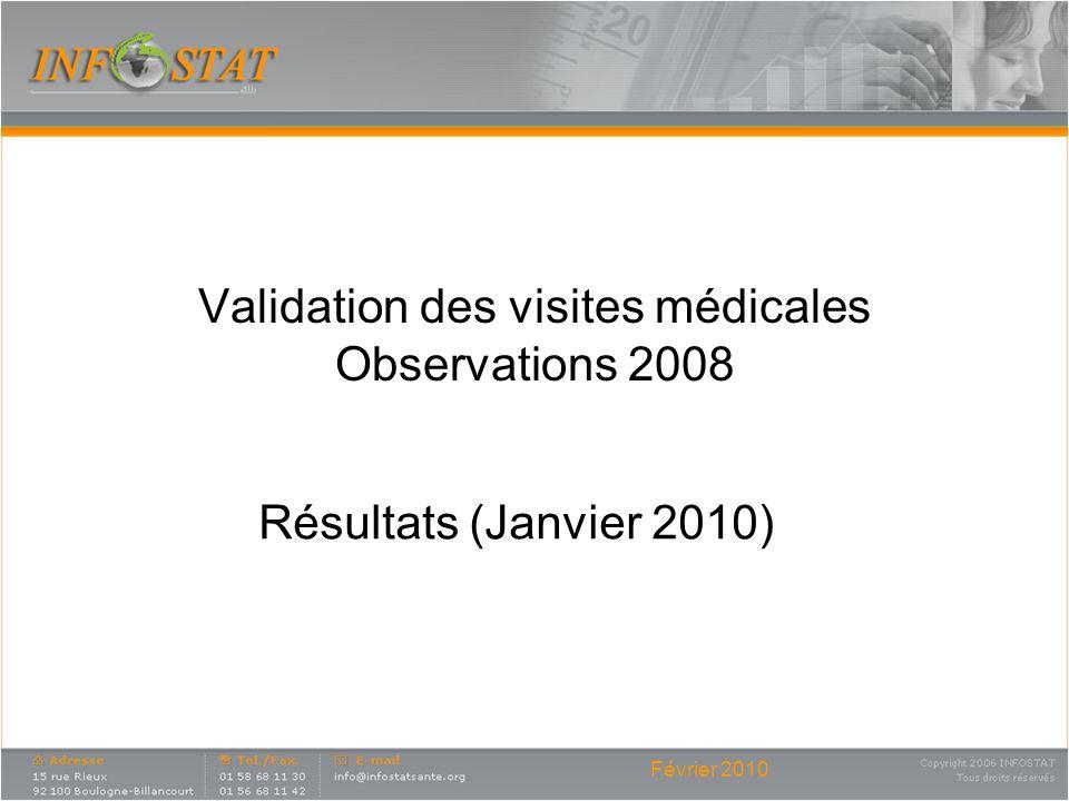 Février 2010 Validation des visites médicales Observations 2008 Résultats (Janvier 2010)