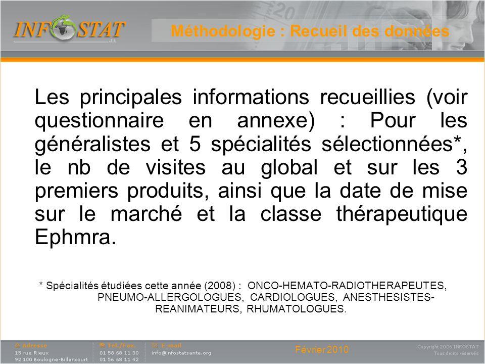 Février 2010 Méthodologie : Recueil des données Les principales informations recueillies (voir questionnaire en annexe) : Pour les généralistes et 5 s