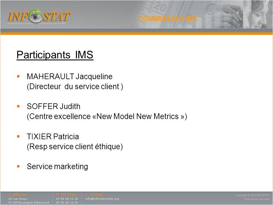 COMMISSION IMS Participants IMS MAHERAULT Jacqueline (Directeur du service client ) SOFFER Judith (Centre excellence «New Model New Metrics ») TIXIER Patricia (Resp service client éthique) Service marketing