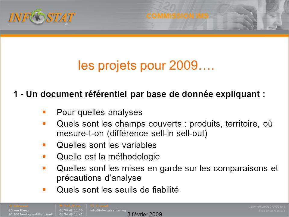 3 février 2009 COMMISSION IMS les projets pour 2009….