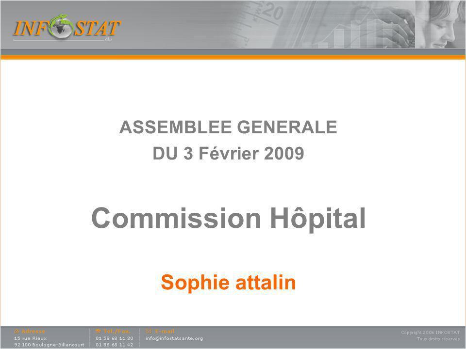 ASSEMBLEE GENERALE DU 3 Février 2009 Commission Hôpital Sophie attalin