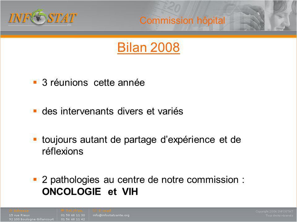 Commission hôpital Bilan 2008 3 réunions cette année des intervenants divers et variés toujours autant de partage dexpérience et de réflexions 2 patho