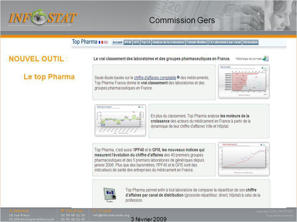 3 février 2009 Commission Gers NOUVEL OUTIL : Le top Pharma
