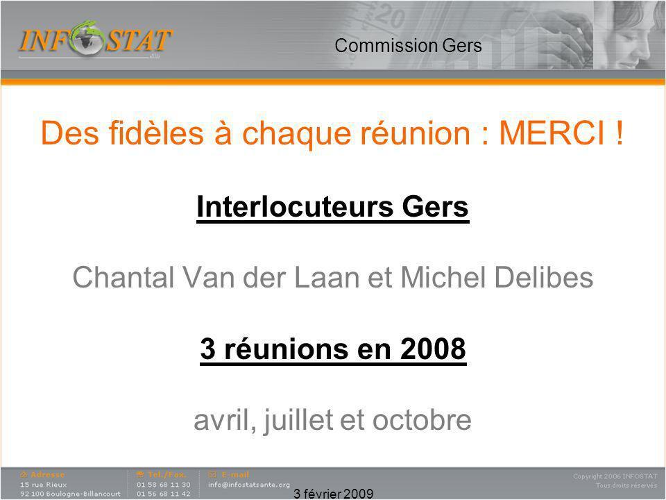 3 février 2009 Commission Gers Des fidèles à chaque réunion : MERCI ! Interlocuteurs Gers Chantal Van der Laan et Michel Delibes 3 réunions en 2008 av