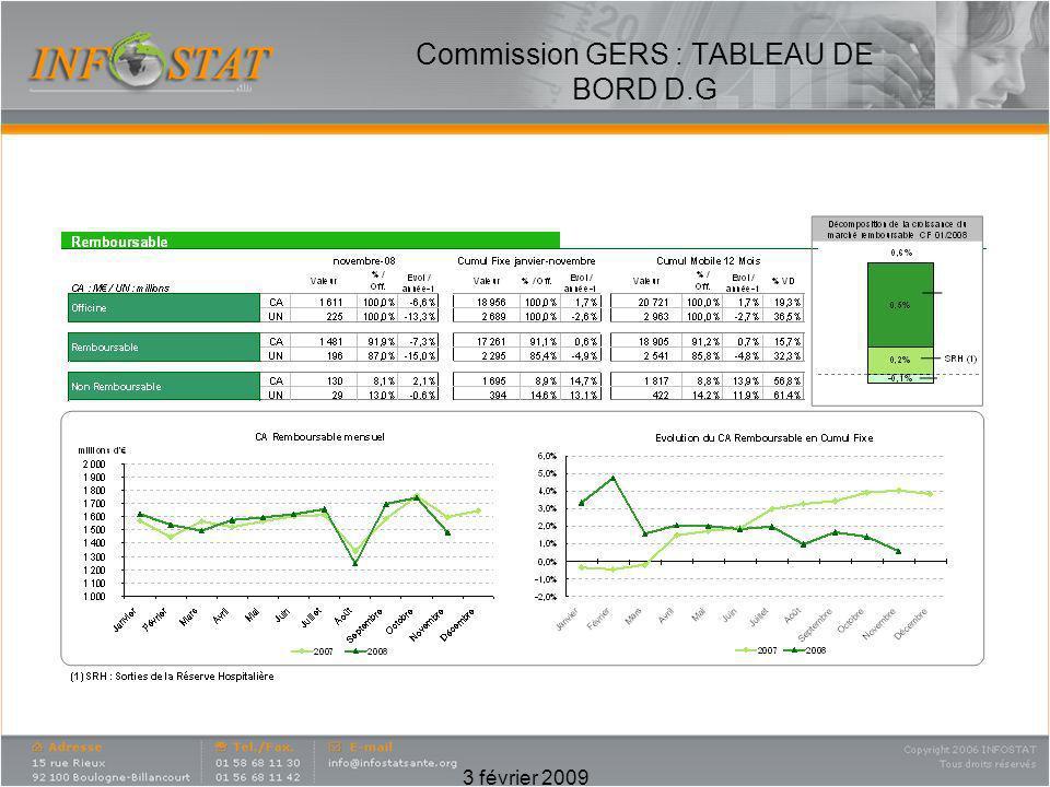 3 février 2009 Commission GERS : tableau de bord D.G
