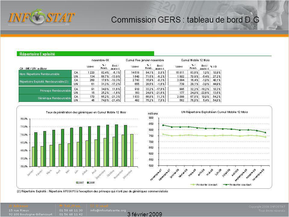 3 février 2009 Commission Gers Nous avons besoin de VOUS pour faire vivre cette commission et poursuivre nos échanges inter laboratoires.