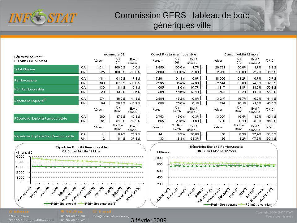 3 février 2009 Commission GERS : tableau de bord génériques ville