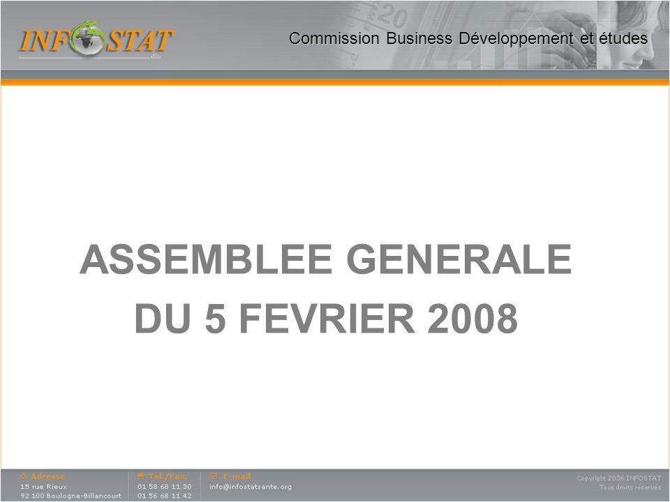 ASSEMBLEE GENERALE DU 5 FEVRIER 2008 Commission Business Développement et études