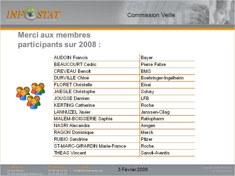 3 Février 2009 Merci aux membres participants sur 2008 : Commission Veille