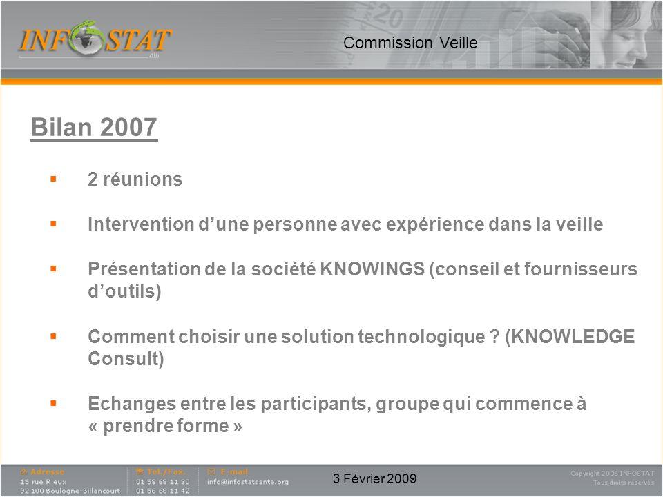 3 Février 2009 Bilan 2007 2 réunions Intervention dune personne avec expérience dans la veille Présentation de la société KNOWINGS (conseil et fournis