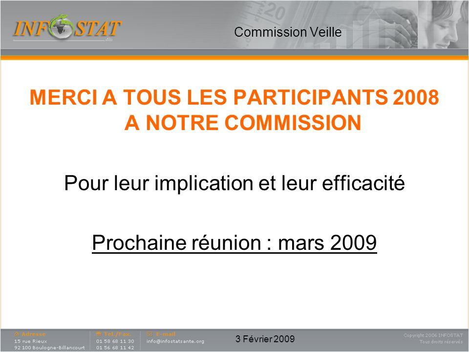 3 Février 2009 Commission Veille MERCI A TOUS LES PARTICIPANTS 2008 A NOTRE COMMISSION Pour leur implication et leur efficacité Prochaine réunion : ma