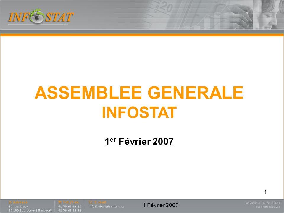 1 Février 2007 BILAN INFOSTAT 2006 Rapport de la Présidente Catherine Durand-Couchoux Assemblée Générale du 1er Février 2007
